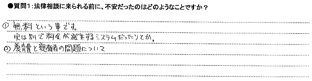 20140908アンケート尾道支店①